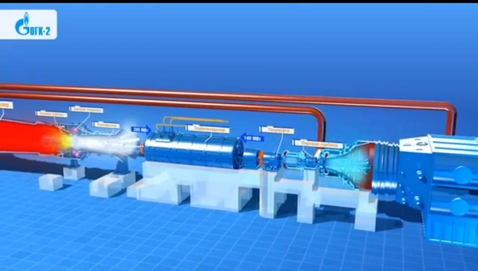 Газовая турбина и паровая