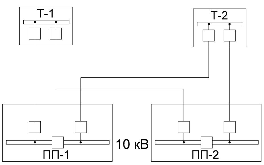 Электроснабжение двух понизительных подстанций по четырем радиальным линиям