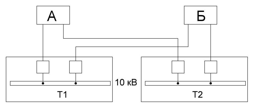 Электроснабжение двух тяговых подстанций по четырем радиальным линиям