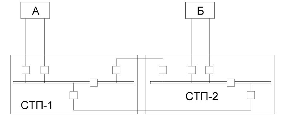 Принципиальная схема электроснабжения совмещенной тяговопонизительной подстанции