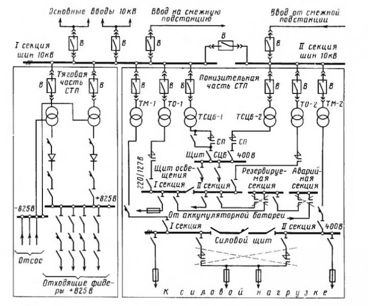 Схема тяговой подстанции