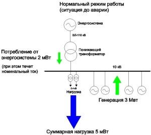 generciya-10rv