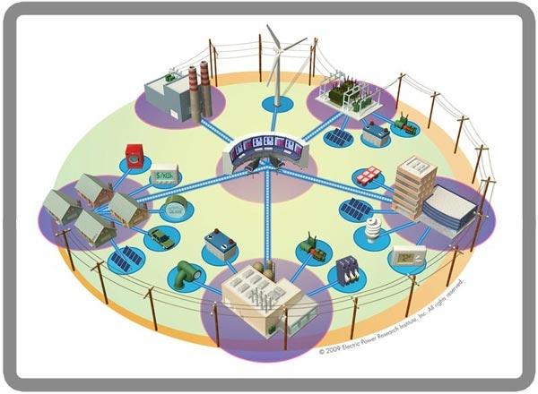 decentrale_energiesystemen_onmisbaar_in_toekomstige_energievoorziening_1_4XMp2Y